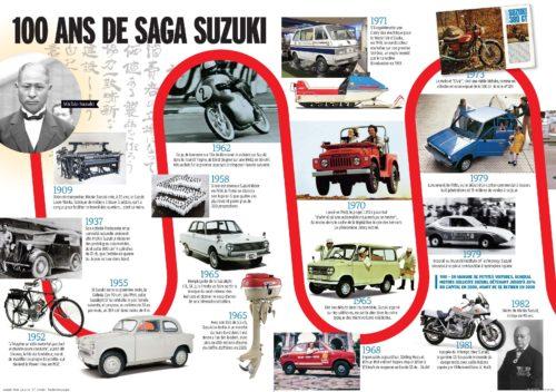 Supplement Suzuki AM